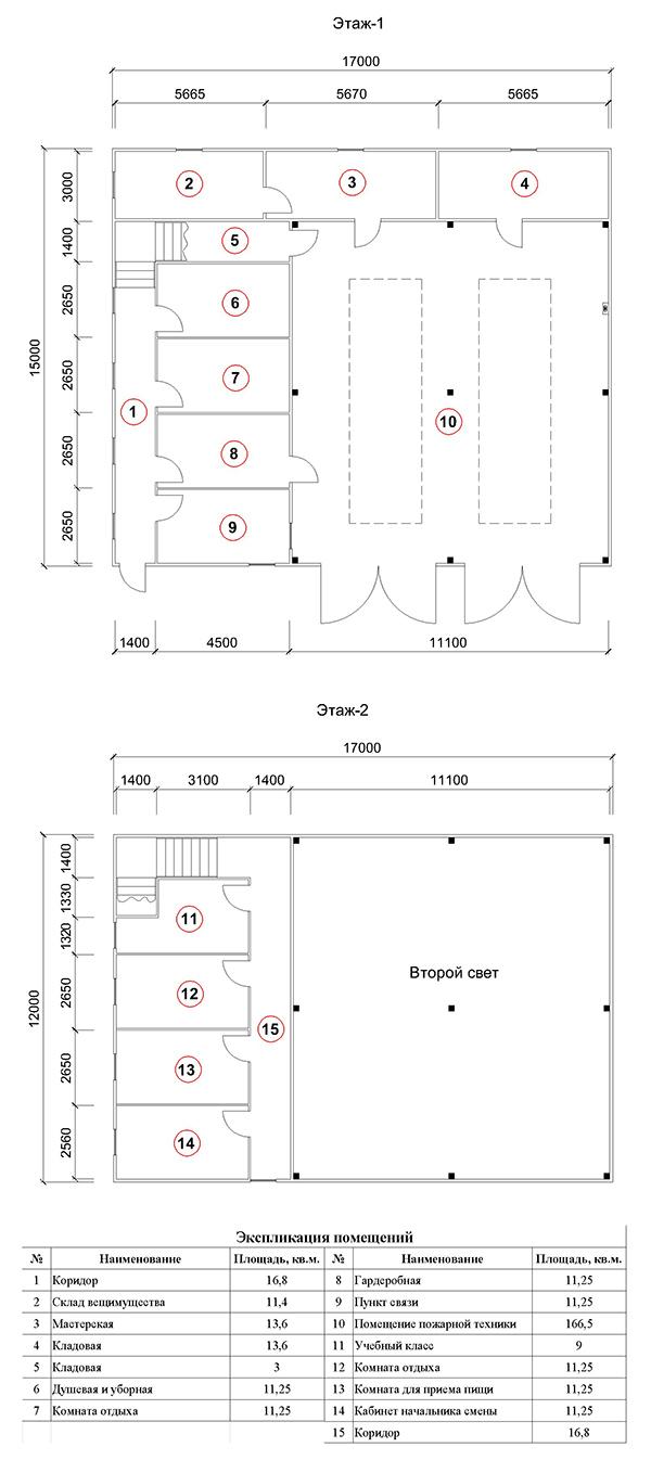 План помещений быстровозводимого пожарного депо на 2 выезда
