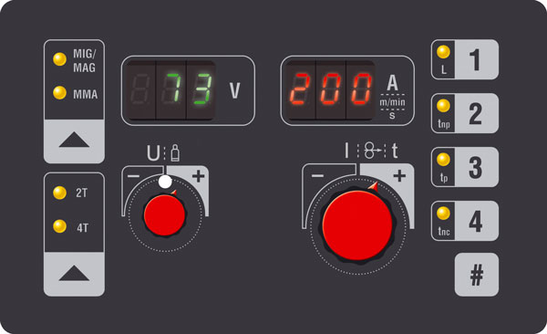 Лицевая панель сварочного полуавтомата ФОРСАЖ-200ПА