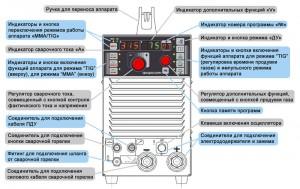 Схема сварочного инвертора ФОРСАЖ-315АД