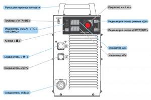 Схема сварочного аппарата ФОРСАЖ-502 базовой модификации