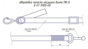 Швартовка лопастей несущего винта для вертолетов Ми-8, Ми-17 и Ми-171